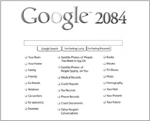 google 2084 (1)